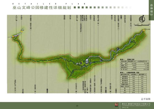 巫山县隆鑫三峡度假公园控制性详细规划